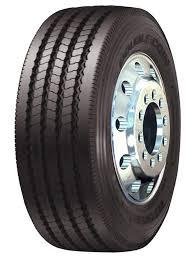 Commercial Tire Market