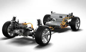 Electric & Hybrid Vehicle Driveline Market