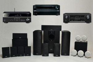 Home Audio Devices Market