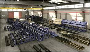 Rebar Processing Equipment Market