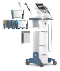 Diathermy Equipment Market