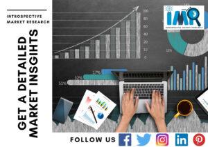 Live Video Analytics Market
